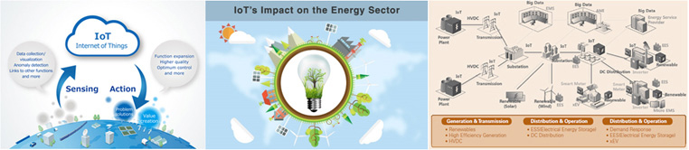 Core of Green Growth, Smart Grid
